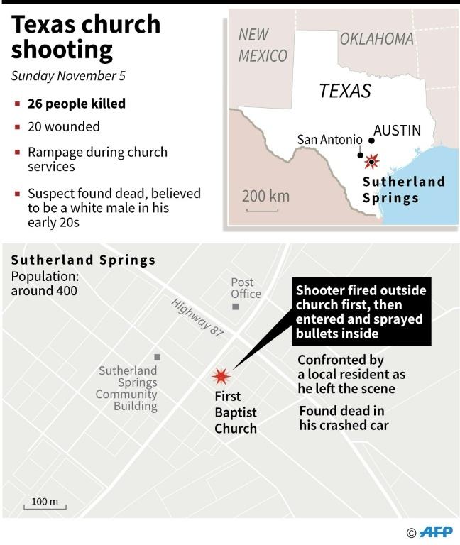 Colorado Springs Shooting Killed: Gunman Kills 26 At Texas Church Service