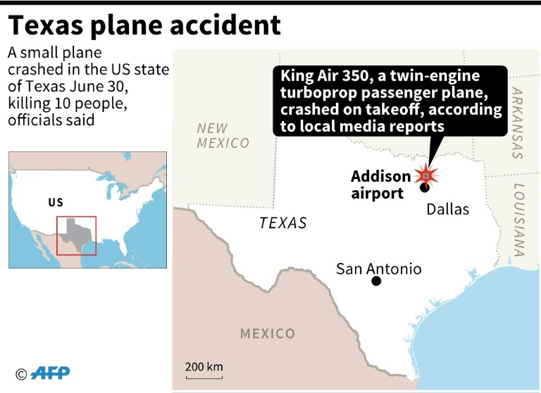 Plane crash in Texas kills 10 people: officials | AFP | Estcourt and