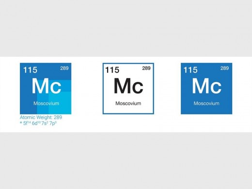 Image. Source: Pixabay. 7 February Is National Periodic Table Day ...