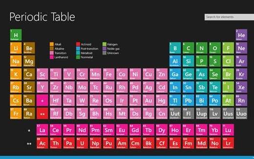 Elements app