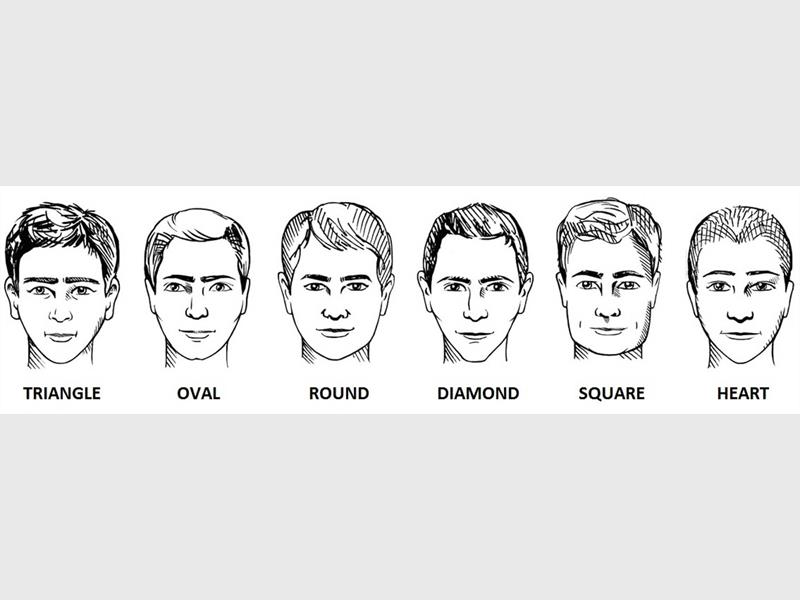Superb Choosing The Right Beard For Your Face Shape Springs Advertiser Schematic Wiring Diagrams Phreekkolirunnerswayorg