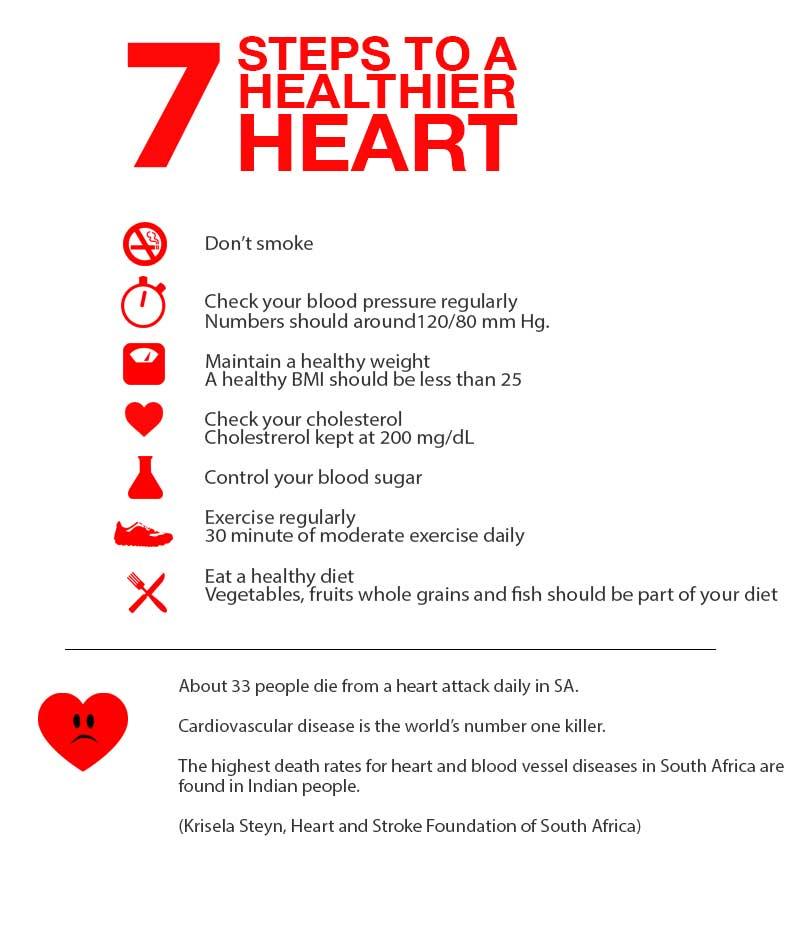 heart-copy
