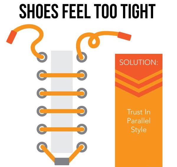 How Tight Should You Lace Your Running Shoes