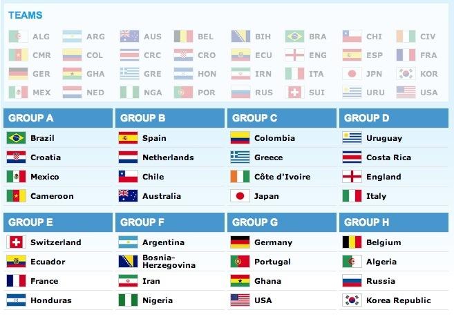 fifa world cup fixtures list pdf