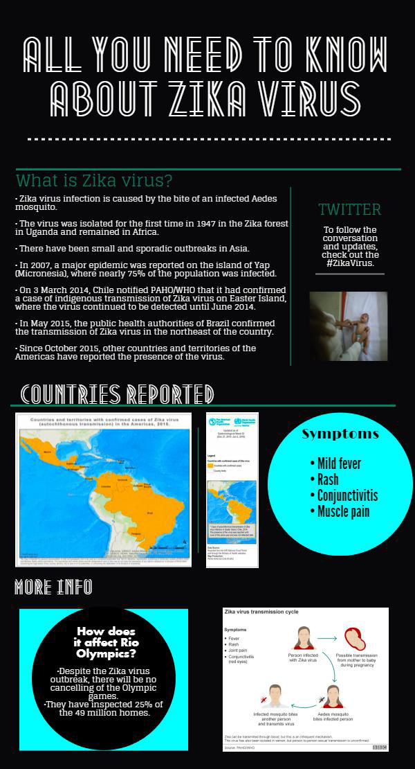 untitled-infographic (4)5