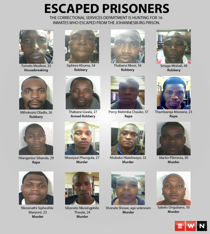 BREAKING NEWS: Two Johannesburg Correctional Services