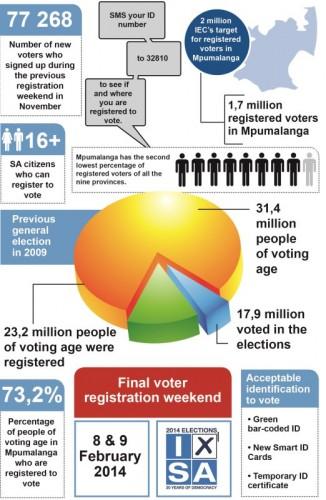 infographic (522 x 800)