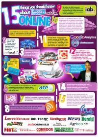 online-ad