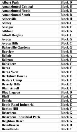 Ethekwini Municipality Load Shedding Schedule Load