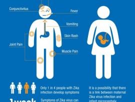 (pic: www. medicalnewstoday.com)