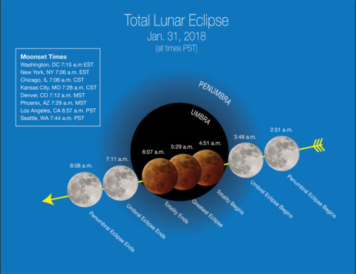 Where Can the Rare Celestial Event on January  31 Be Seen?