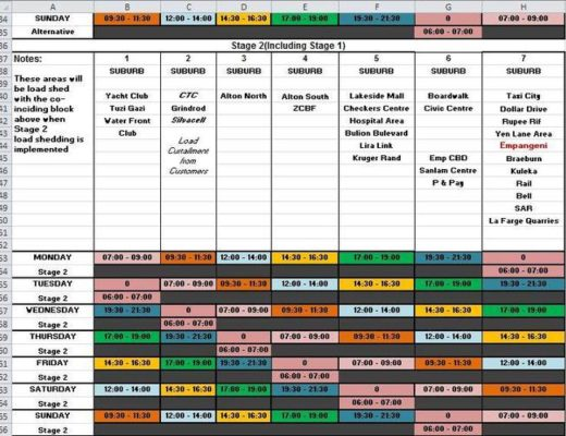 Eskom Load Shedding Schedule: Here's The City Of UMhlathuze Load-shedding Schedule