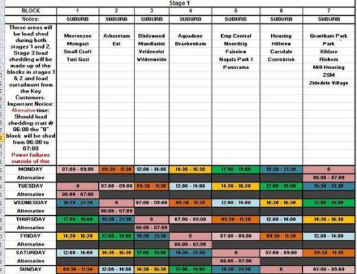 Loadshedding Today: Here's The City Of UMhlathuze Load-shedding Schedule