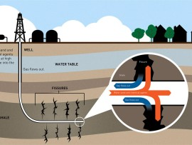 Fracking-Diagram (Large)