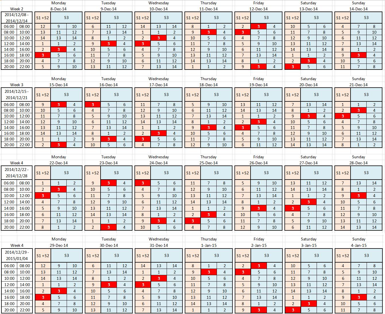 Loadshedding Today: Polokwane Municipality: Load Shedding Schedule