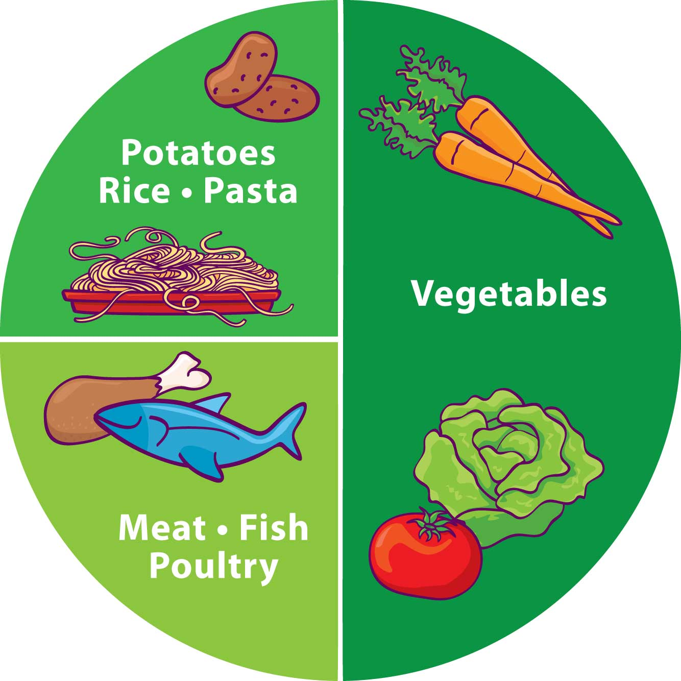 Each Of These Food Groups Should Be On Your Plate To Ensure You Give Your Body