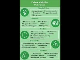 Crimestatisticspt_29439