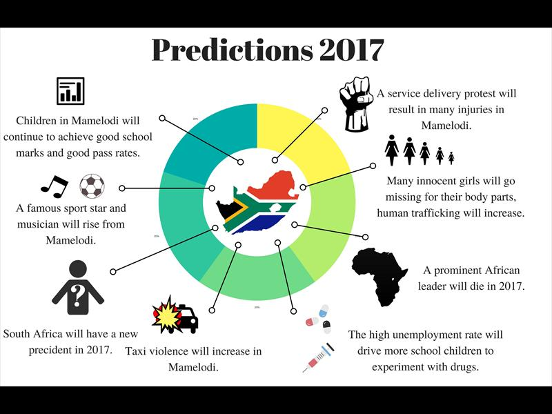 human trafficking in south africa statistics 2017 pdf