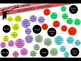 CrimeStatisticsPreto_03782